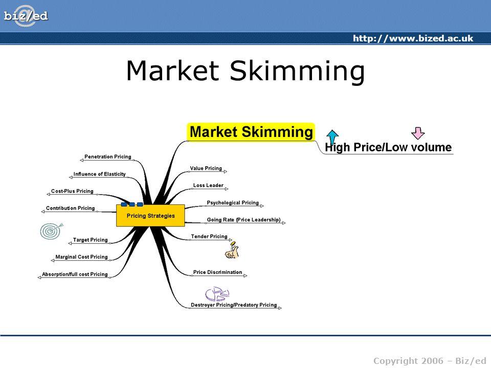 http://www.bized.ac.uk Copyright 2006 – Biz/ed Market Skimming