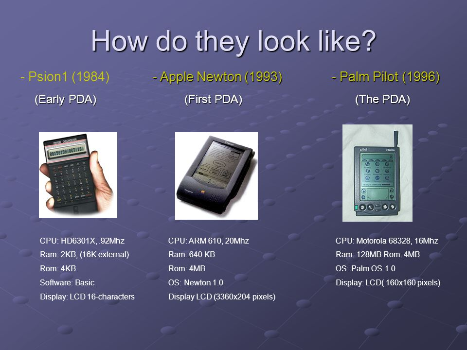 A Quick History of PDAs What is a PDA? PDA stands for Personal Digital Assistance PDA stands for Personal Digital Assistance Even though many handheld