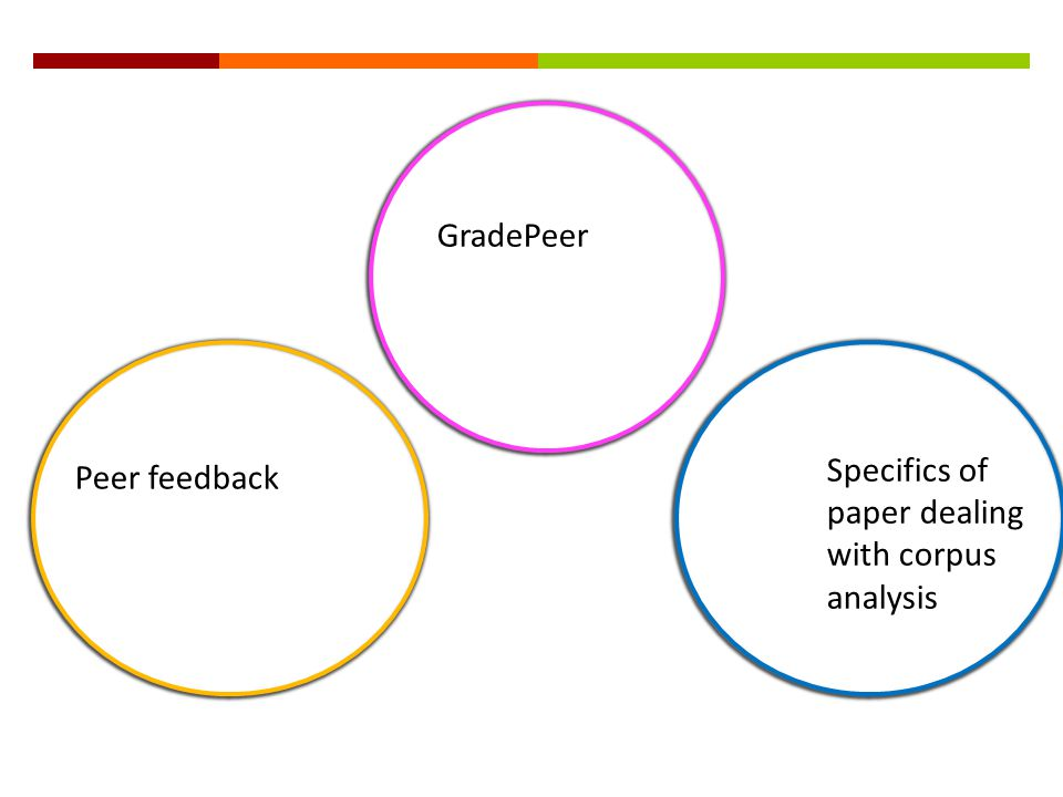Specifics of paper dealing with corpus analysis Peer feedback GradePeer