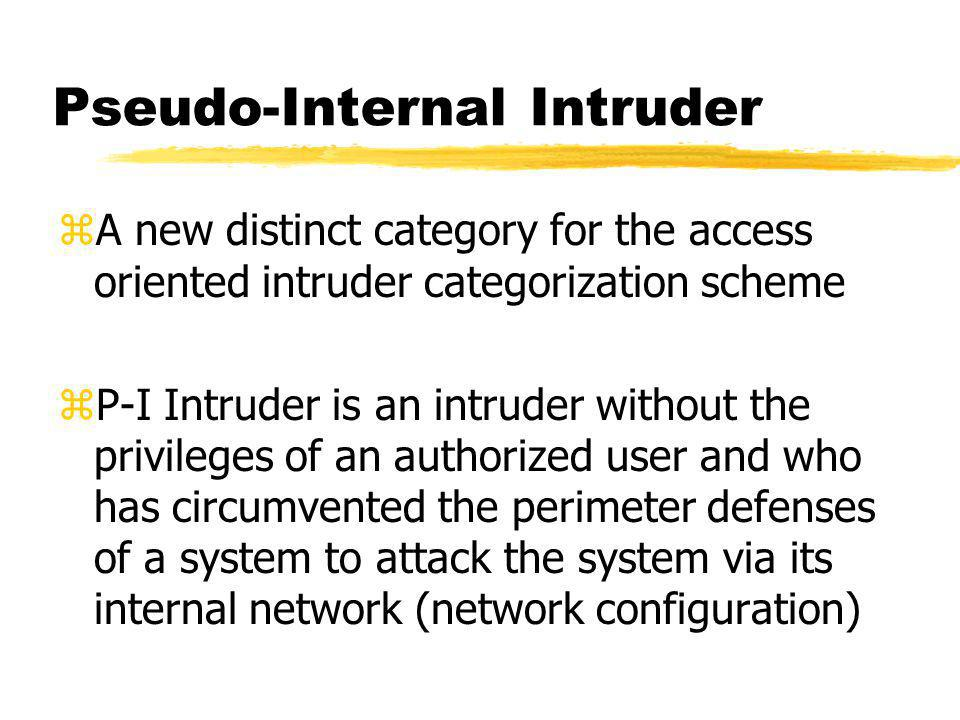 Pseudo-Internal Intruder zA new distinct category for the access oriented intruder categorization scheme zP-I Intruder is an intruder without the privileges of an authorized user and who has circumvented the perimeter defenses of a system to attack the system via its internal network (network configuration)