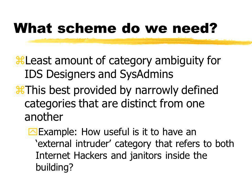 What scheme do we need.