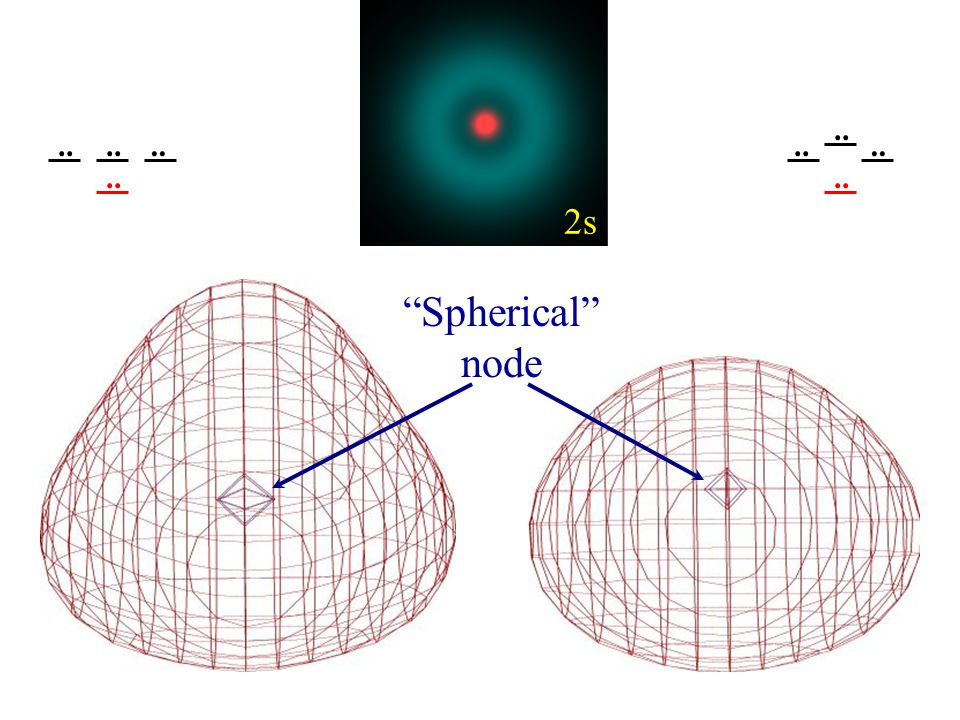 2s.. Spherical node