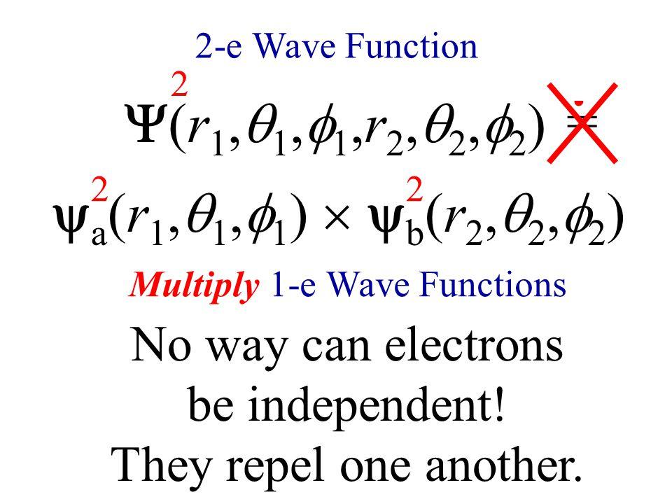2-e Wave Function (r 1, 1, 1,r 2, 2, 2 ) a (r 1, 1, 1 ) b (r 2, 2, 2 ) = .