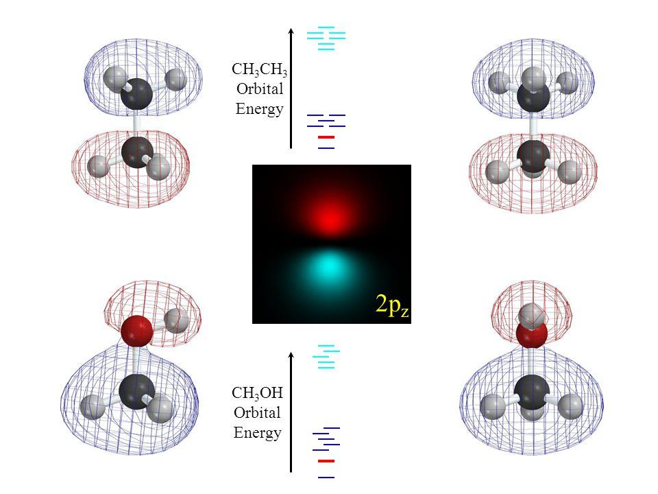 HOMO-5 2p z CH 3 Orbital Energy CH 3 OH Orbital Energy