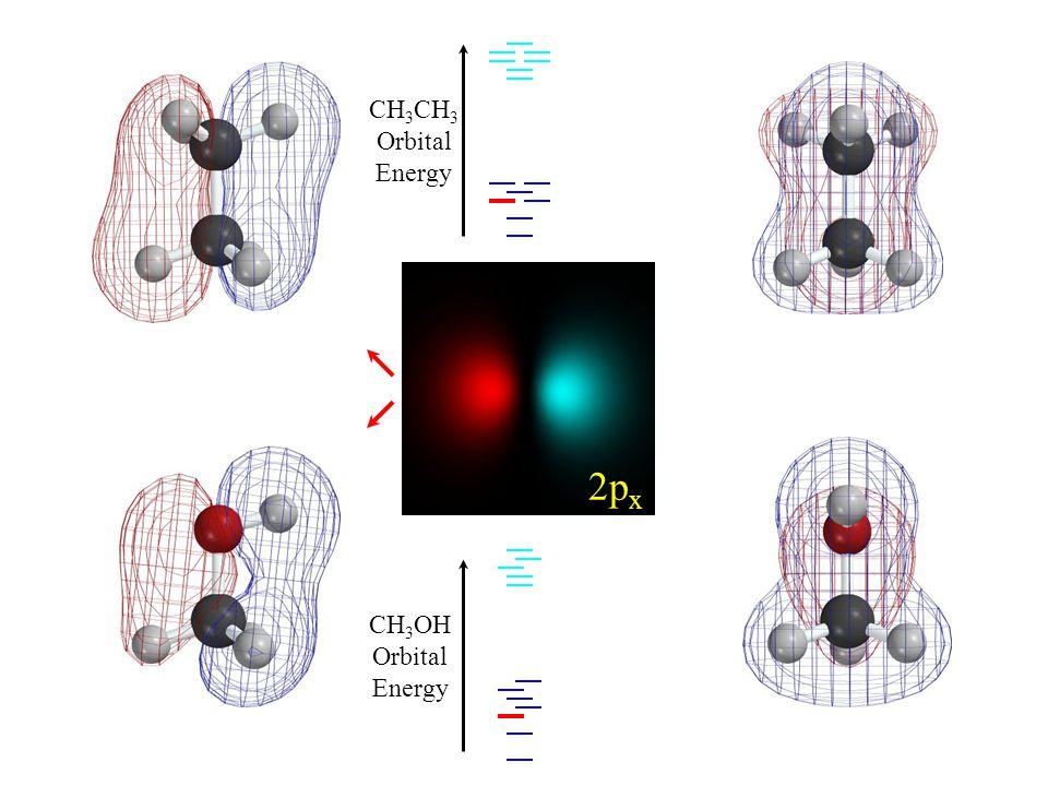 HOMO-4 2p x CH 3 Orbital Energy CH 3 OH Orbital Energy