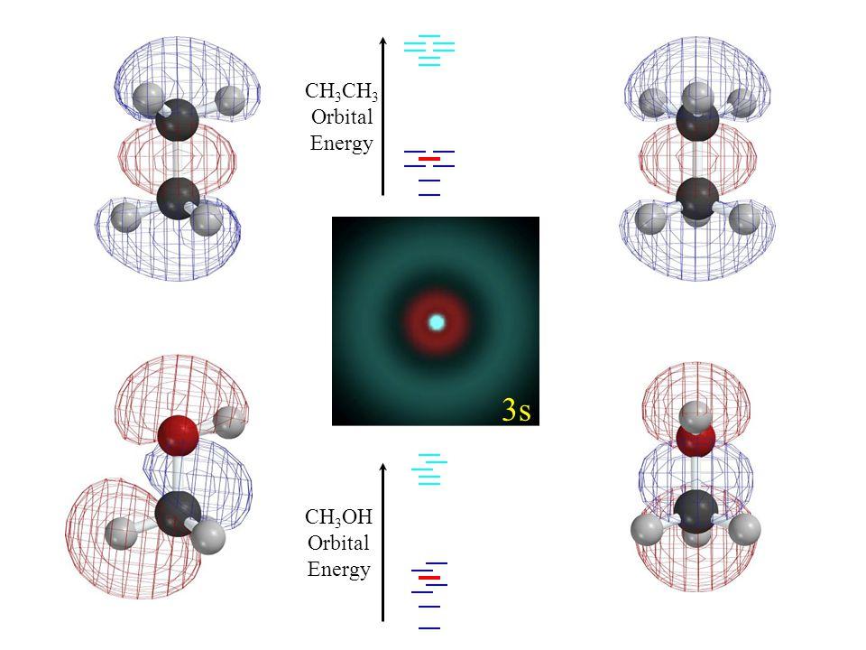 HOMO-2 CH 3 Orbital Energy CH 3 OH Orbital Energy 3s