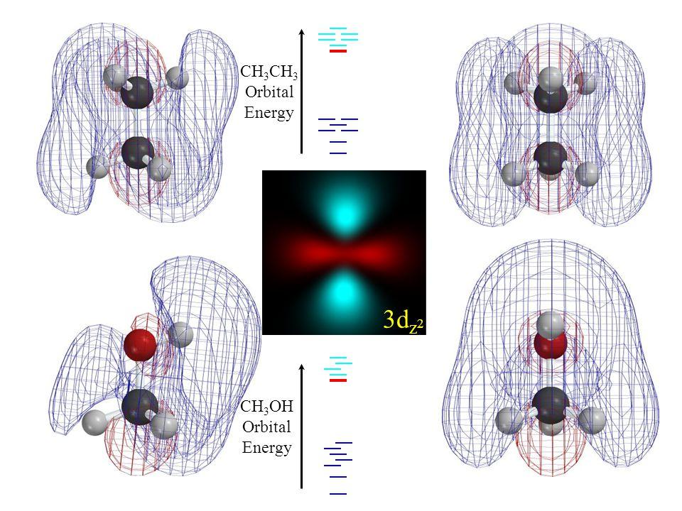 LUMO 3d z 2 CH 3 Orbital Energy CH 3 OH Orbital Energy
