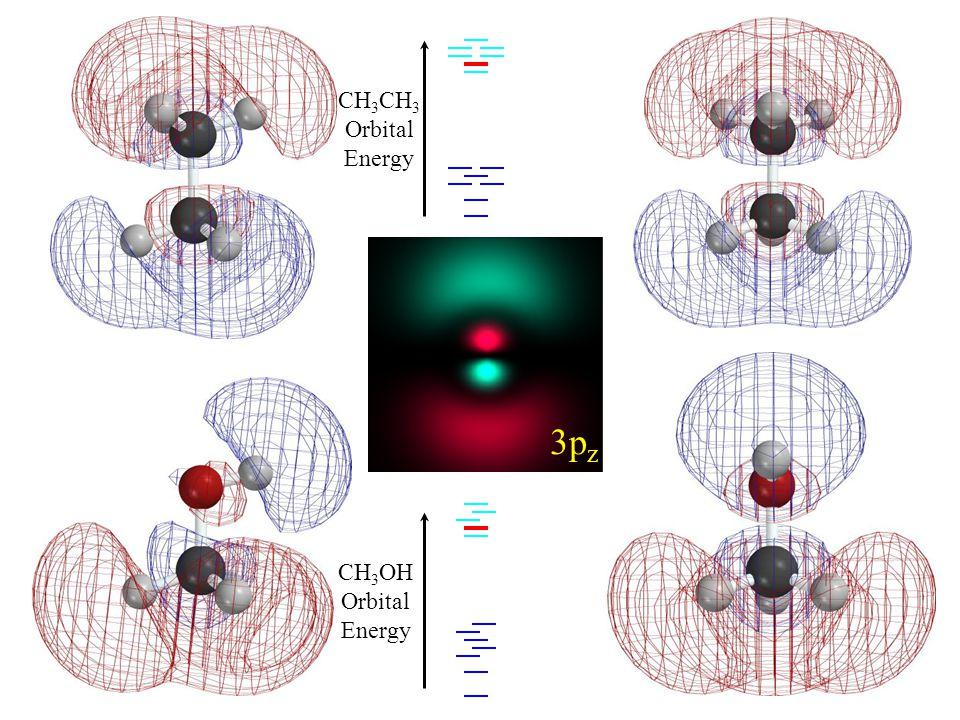 LUMO+1 3p z CH 3 Orbital Energy CH 3 OH Orbital Energy
