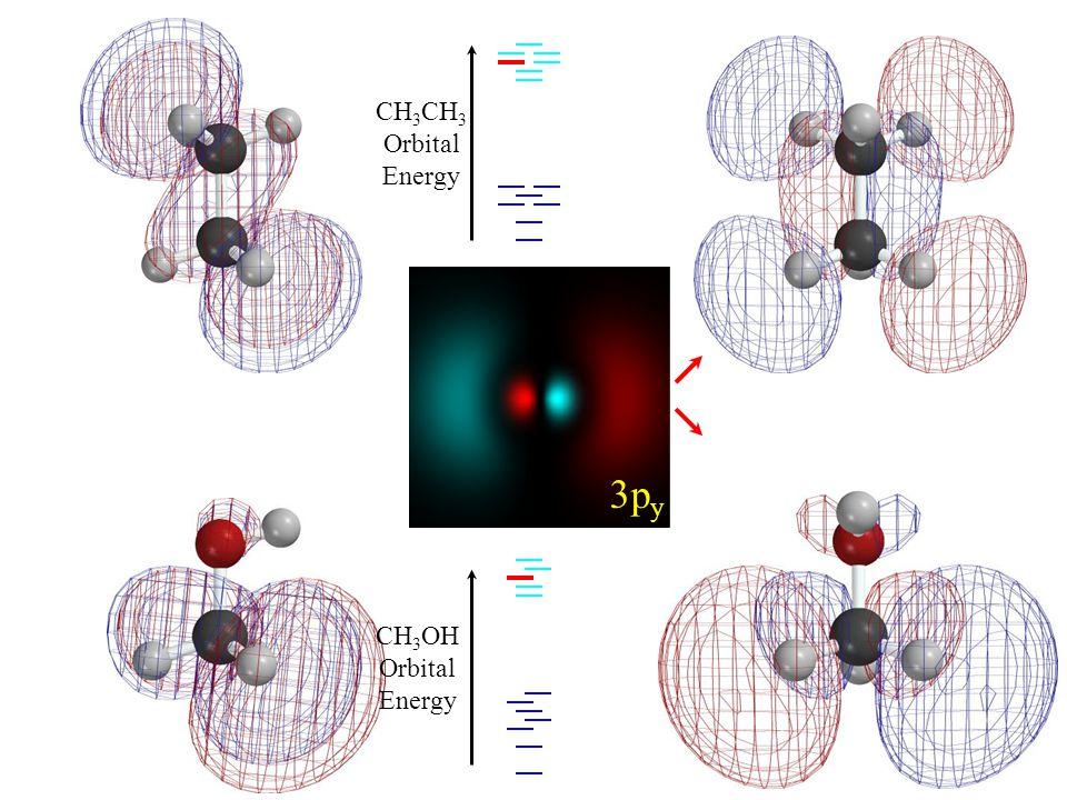 LUMO+3 LUMO+2 3p y CH 3 Orbital Energy CH 3 OH Orbital Energy