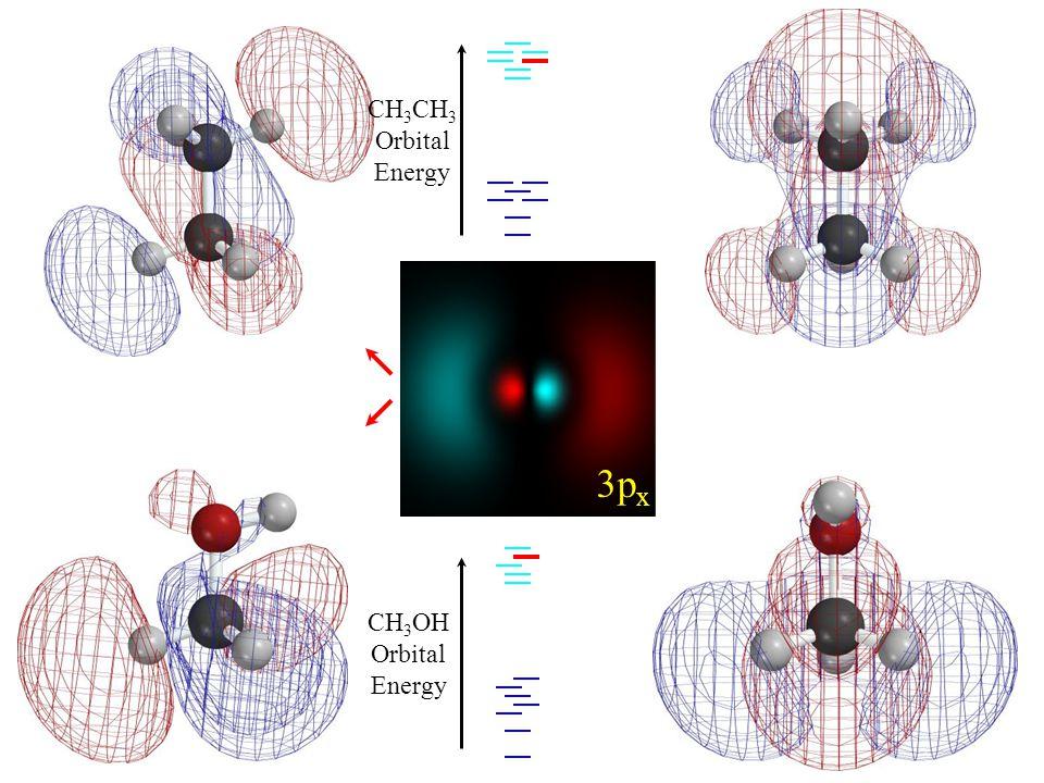 LUMO+2 LUMO+3 3p x CH 3 Orbital Energy CH 3 OH Orbital Energy