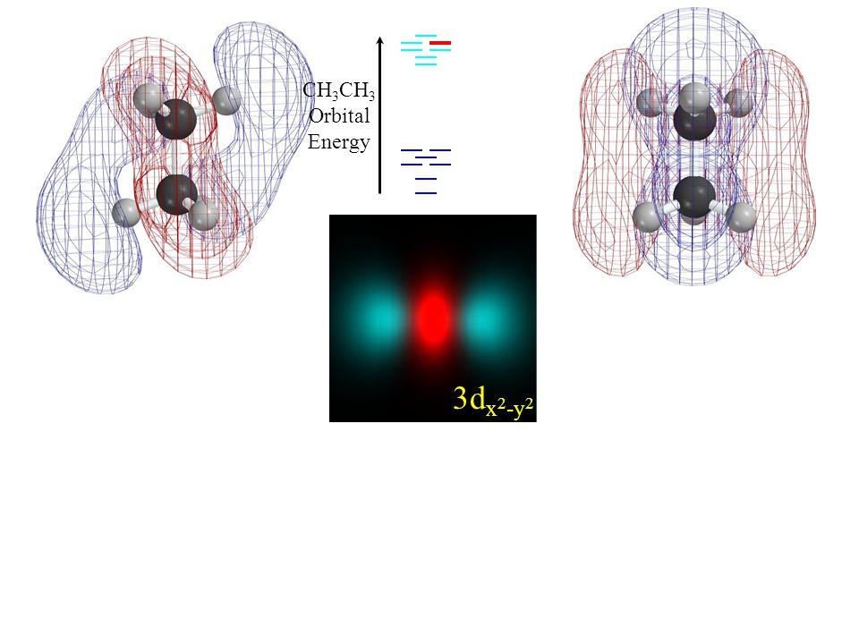 LUMO+5 3d x 2 -y 2 CH 3 Orbital Energy