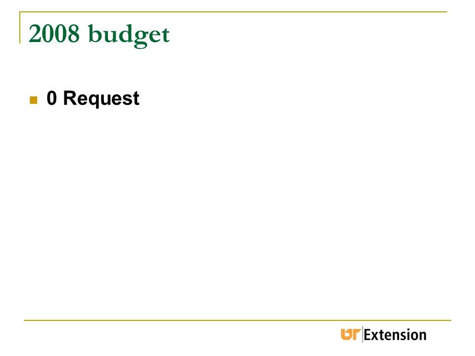 2008 budget 0 Request