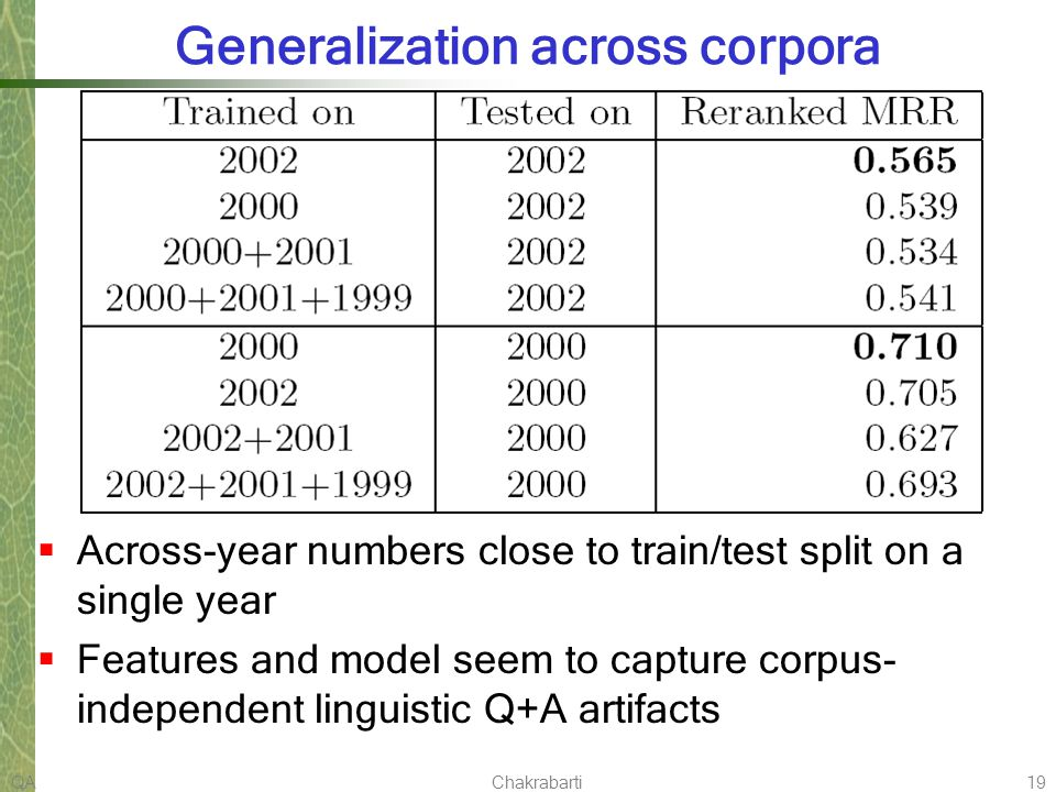 QAChakrabarti19 Generalization across corpora Across-year numbers close to train/test split on a single year Features and model seem to capture corpus- independent linguistic Q+A artifacts