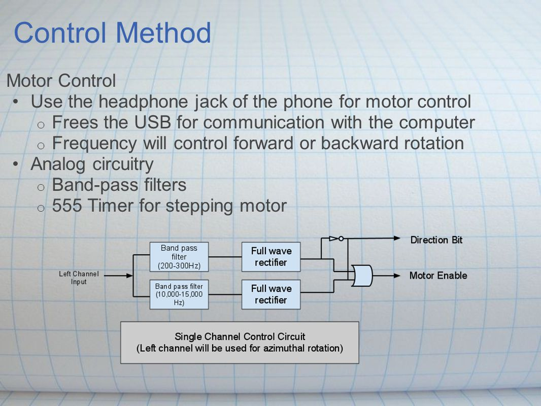 Control Method Motor Control Use the headphone jack of the phone for motor control o Frees the USB for communication with the computer o Frequency will control forward or backward rotation Analog circuitry o Band-pass filters o 555 Timer for stepping motor