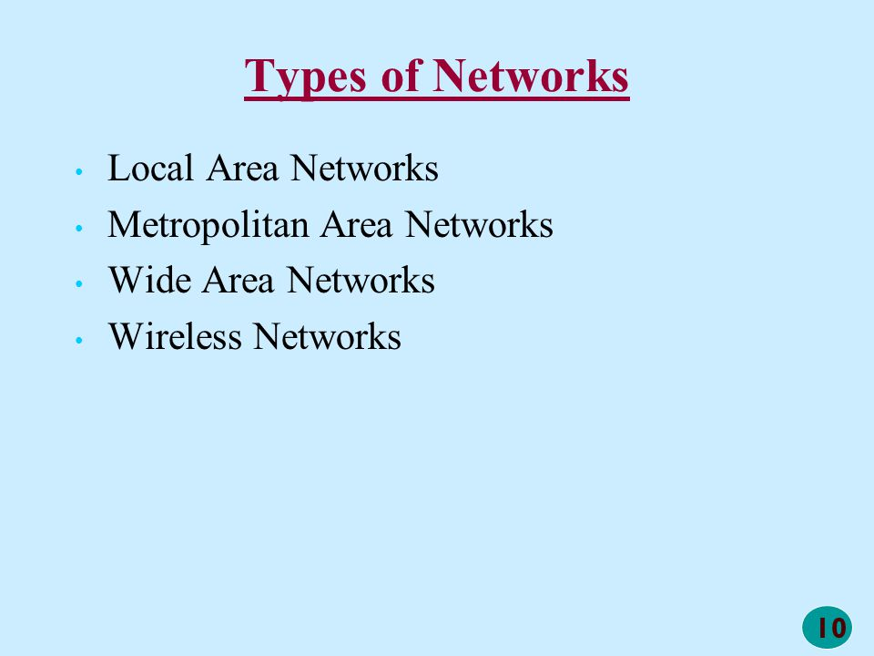 10 Types of Networks Local Area Networks Metropolitan Area Networks Wide Area Networks Wireless Networks