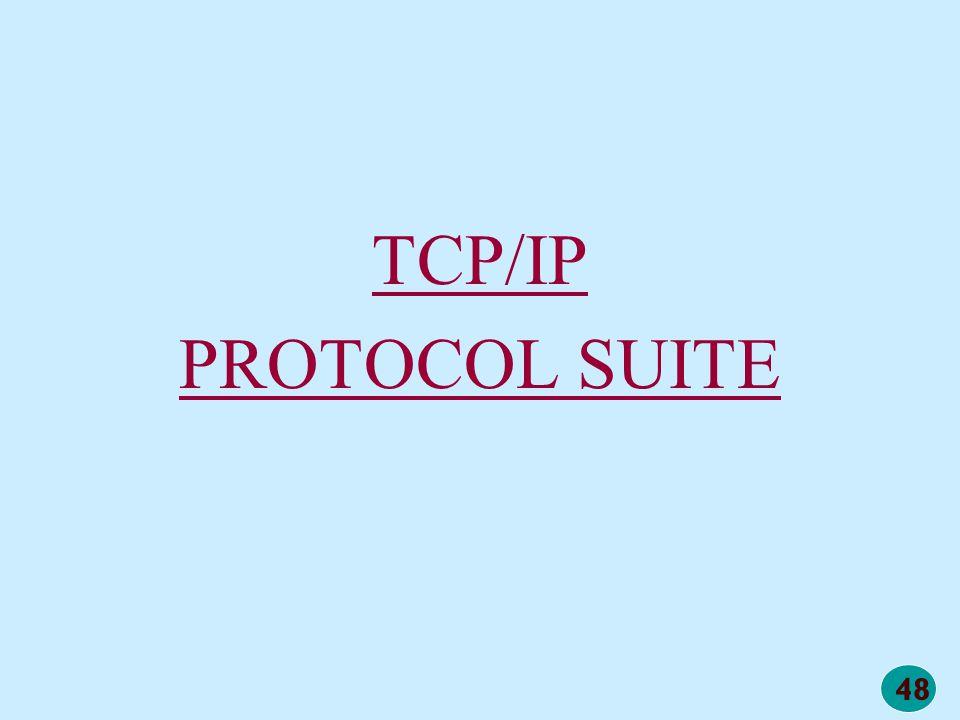 48 TCP/IP PROTOCOL SUITE