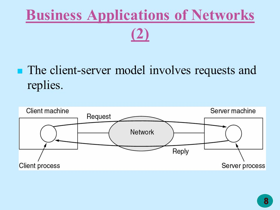 19 Network Software Protocol Hierarchies Protocol Hierarchies Design Issues for the Layers Design Issues for the Layers Connection-Oriented and Connectionless Services Connection-Oriented and Connectionless Services Service Primitives Service Primitives The Relationship of Services to Protocols The Relationship of Services to Protocols