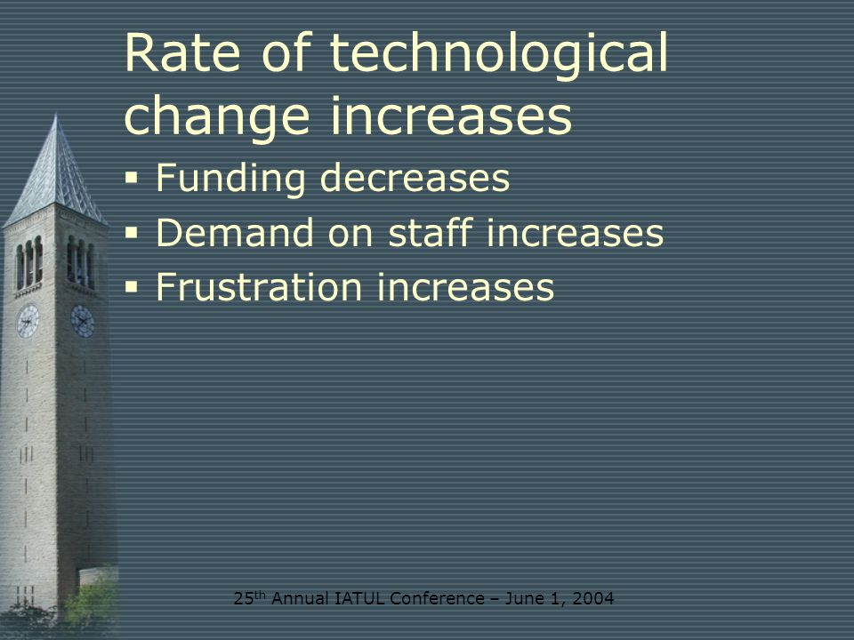 25 th Annual IATUL Conference – June 1, 2004 Adapting to changing user expectations Jean Poland Cornell University Library