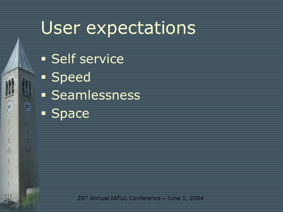 25 th Annual IATUL Conference – June 1, 2004
