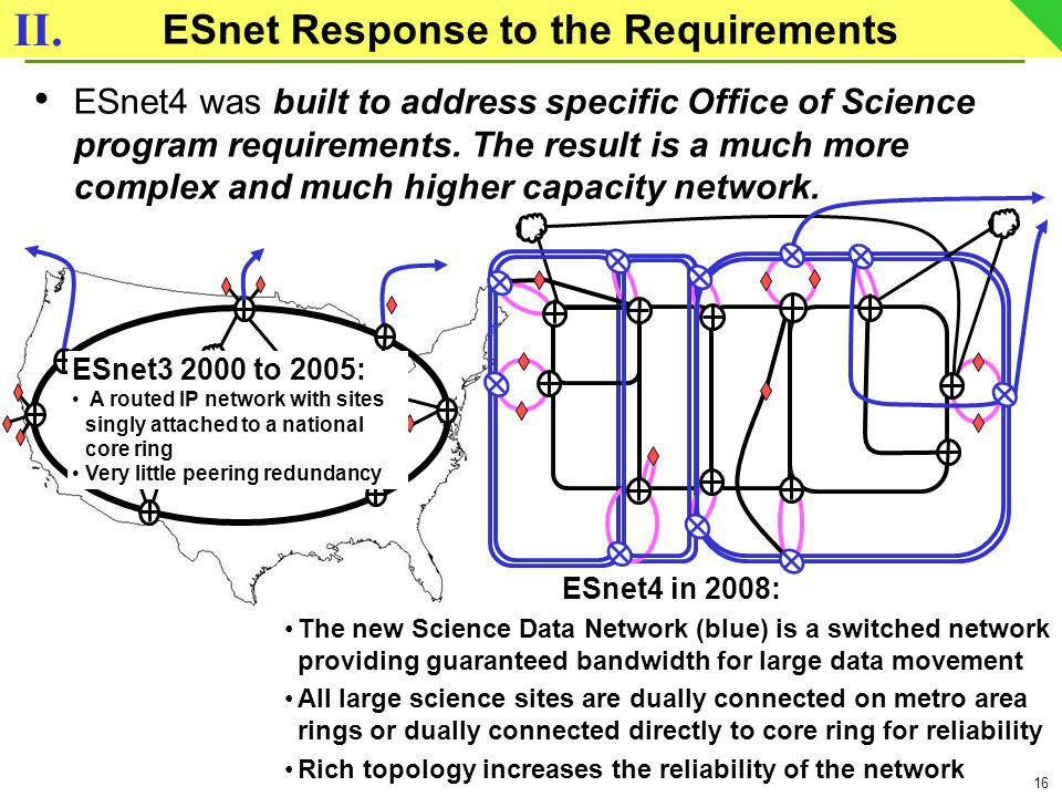 16 ESnet Response to the Requirements ESnet4 was built to address specific Office of Science program requirements.