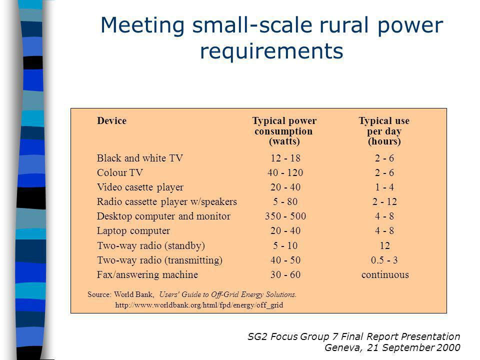 SG2 Focus Group 7 Final Report Presentation Geneva, 21 September 2000 Source: World Bank,Users Guide to Off-Grid Energy Solutions.
