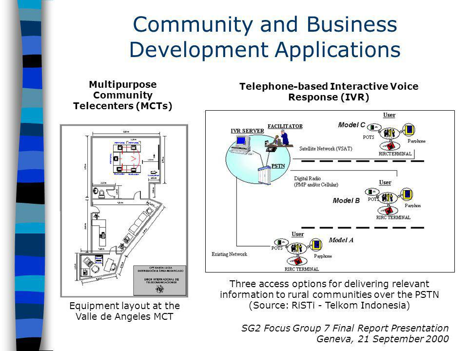 SG2 Focus Group 7 Final Report Presentation Geneva, 21 September 2000 Community and Business Development Applications Multipurpose Community Telecenters (MCTs) Equipment layout at the Valle de Angeles MCT Telephone-based Interactive Voice Response (IVR) Three access options for delivering relevant information to rural communities over the PSTN (Source: RiSTi - Telkom Indonesia)