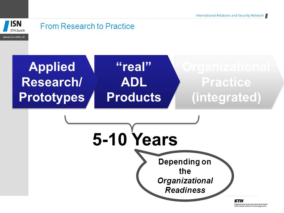 From Research to Practice Organizational Practice (integrated) Organizational Practice (integrated) real ADL Products Applied Research/ Prototypes 5-1