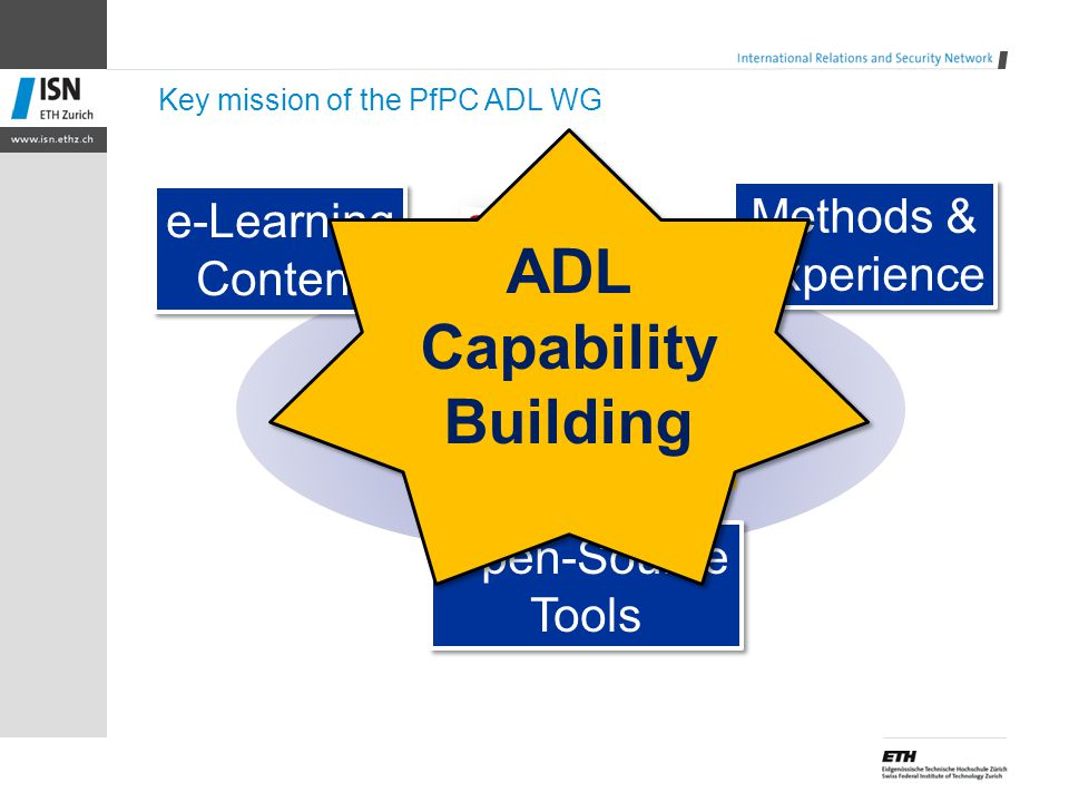 Cooperation & Sharing e-Learning Content Methods & Experience Open-Source Tools Key mission of the PfPC ADL WG ADL Capability Building