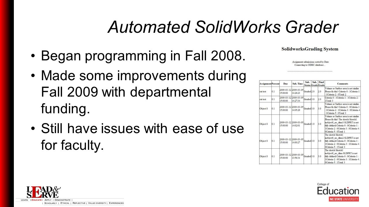 Automated SolidWorks Grader Began programming in Fall 2008.