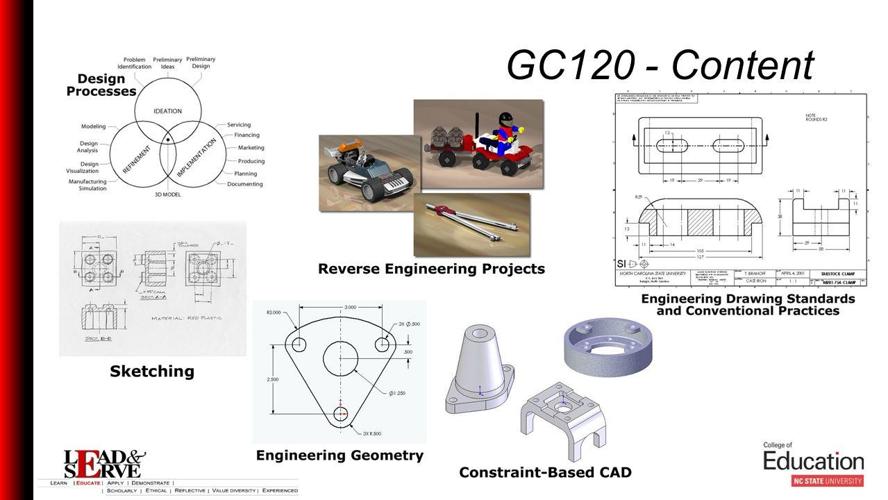 GC120 - Content
