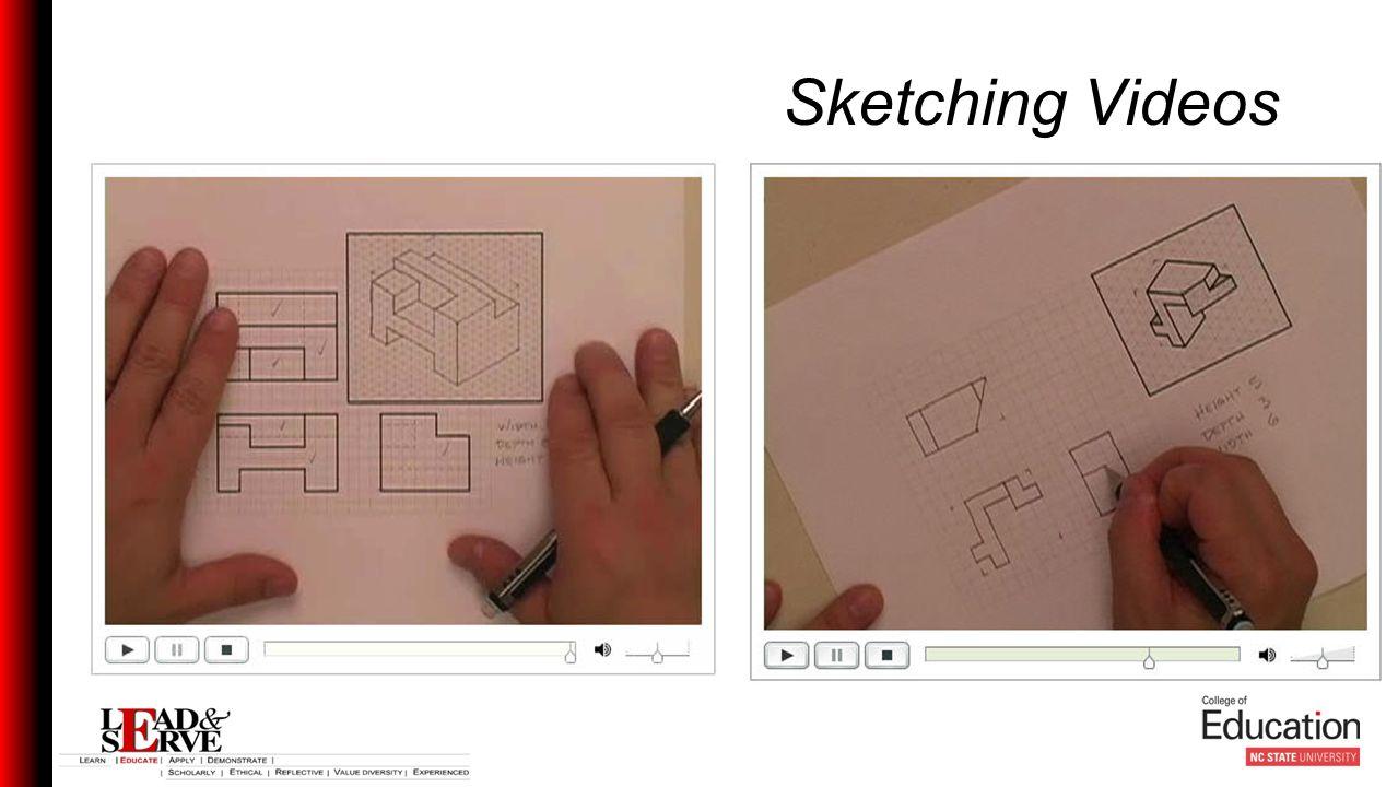 Sketching Videos