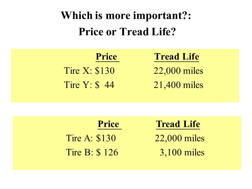 Which is more important : Price or Tread Life.