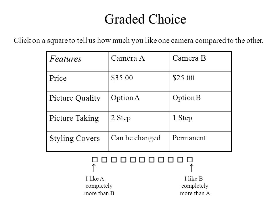 Graded Choice I like A completely more than B I like B completely more than A Click on a square to tell us how much you like one camera compared to the other.