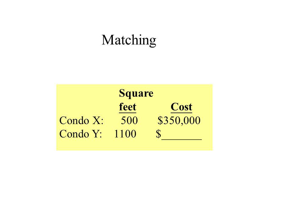 Matching Square feet Cost Condo X: 500 $350,000 Condo Y: 1100 $_______