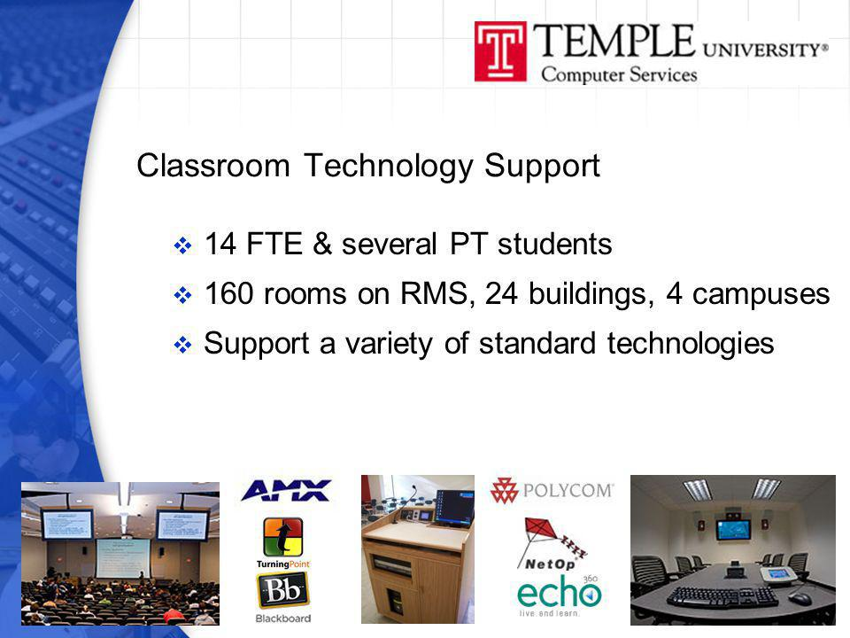 Classroom Technology Support 14 FTE & several PT students 160 rooms on RMS, 24 buildings, 4 campuses Support a variety of standard technologies