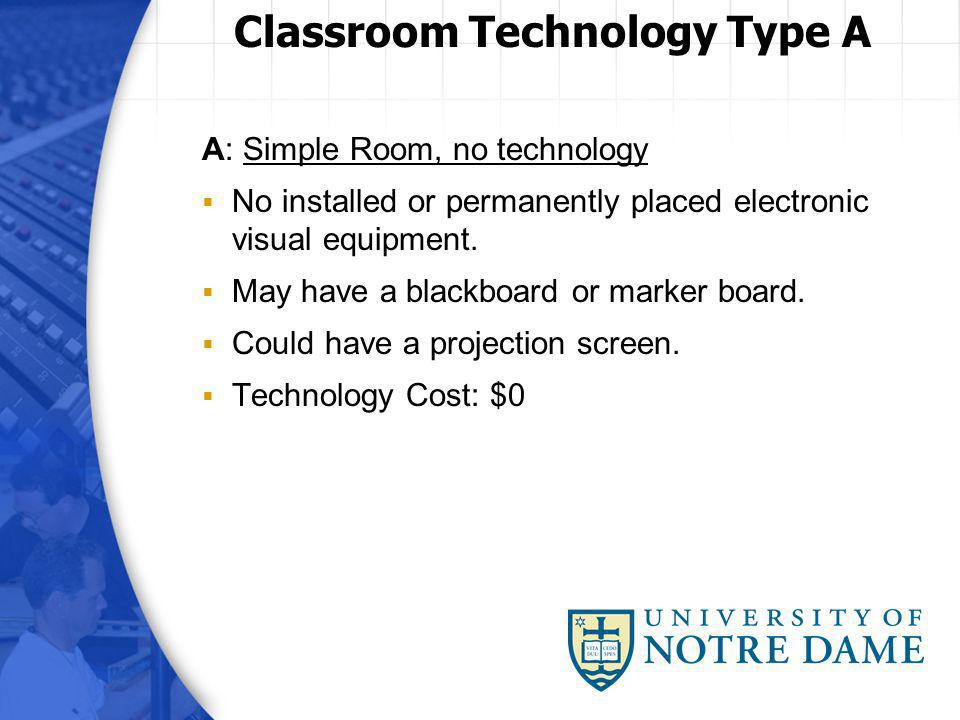 A: Simple Room, no technology No installed or permanently placed electronic visual equipment. May have a blackboard or marker board. Could have a proj