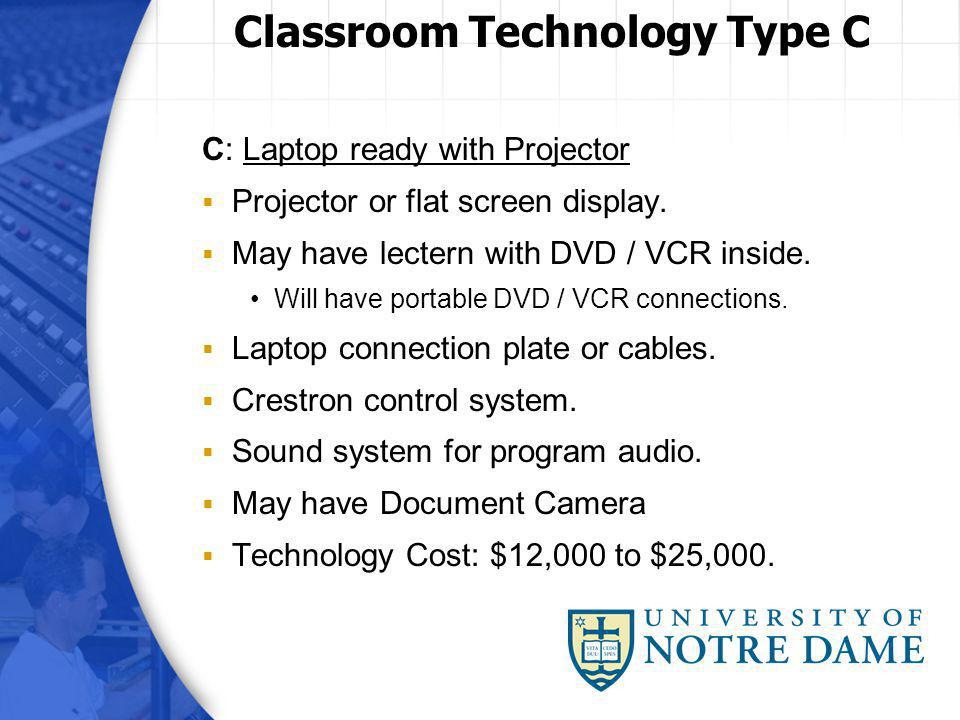 C: Laptop ready with Projector Projector or flat screen display.