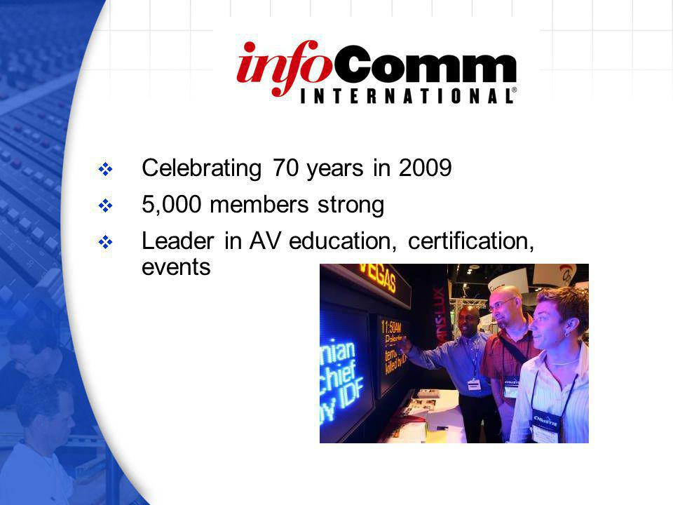 Celebrating 70 years in 2009 5,000 members strong Leader in AV education, certification, events