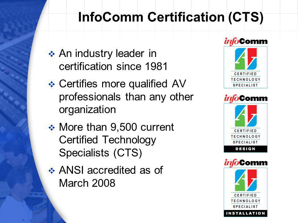 InfoComm Certification (CTS) An industry leader in certification since 1981 Certifies more qualified AV professionals than any other organization More