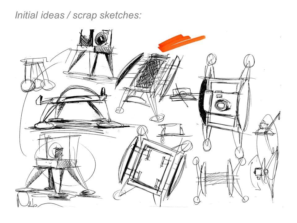 Initial ideas / scrap sketches: