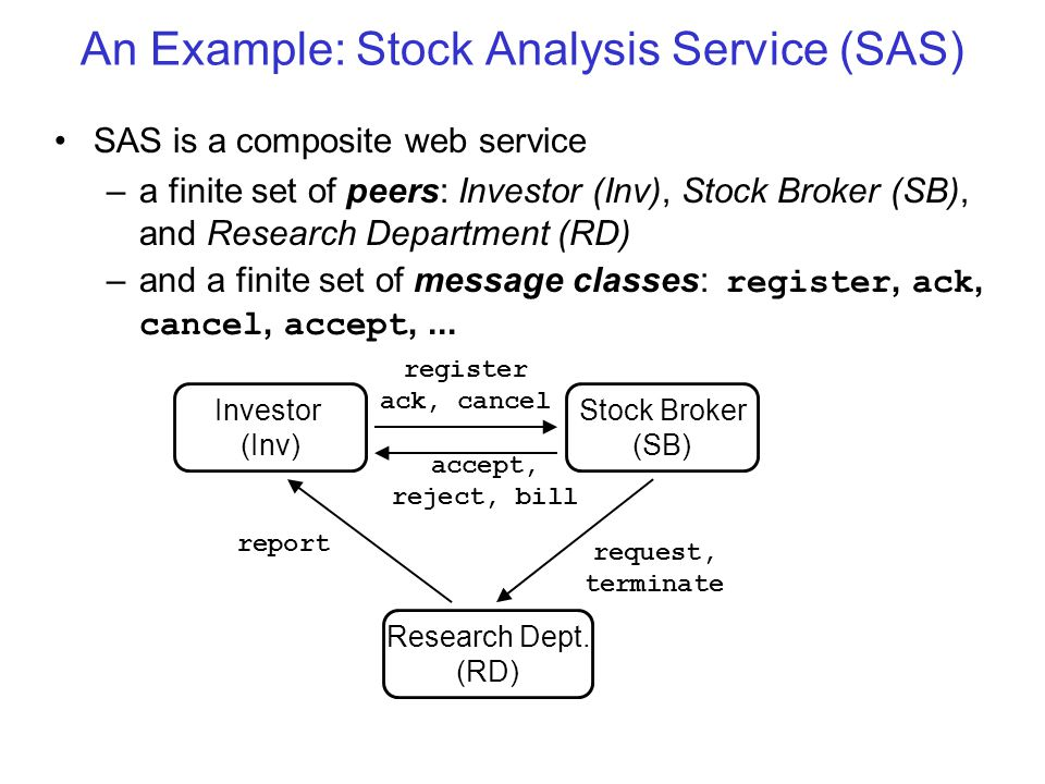 An Example: Stock Analysis Service (SAS) register ack, cancel accept, reject, bill request, terminate report Investor (Inv) Research Dept.