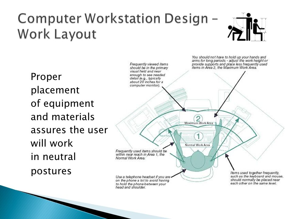 Proper placement of equipment and materials assures the user will work in neutral postures