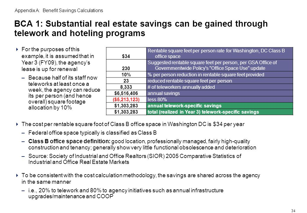 34 BCA 1: Substantial real estate savings can be gained through telework and hoteling programs The cost per rentable square foot of Class B office space in Washington DC is $34 per year –Federal office space typically is classified as Class B –Class B office space definition: good location, professionally managed, fairly high-quality construction and tenancy; generally show very little functional obsolescence and deterioration –Source: Society of Industrial and Office Realtors (SIOR) 2005 Comparative Statistics of Industrial and Office Real Estate Markets To be consistent with the cost calculation methodology, the savings are shared across the agency in the same manner –i.e., 20% to telework and 80% to agency initiatives such as annual infrastructure upgrades/maintenance and COOP For the purposes of this example, it is assumed that in Year 3 (FY09), the agencys lease is up for renewal –Because half of its staff now teleworks at least once a week, the agency can reduce its per person (and hence overall) square footage allocation by 10% Appendix A: Benefit Savings Calculations $34 Rentable square feet per person rate for Washington, DC Class B office space 230 Suggested rentable square feet per person, per GSA Office of Governmentwide Policy s Office Space Use update 10% per person reduction in rentable square feet provided 23reduced rentable square feet per person 8,333# of teleworkers annually added $6,516,406annual savings ($5,213,123)less 80% $1,303,283annual telework-specific savings $1,303,283total (realized in Year 3) telework-specific savings