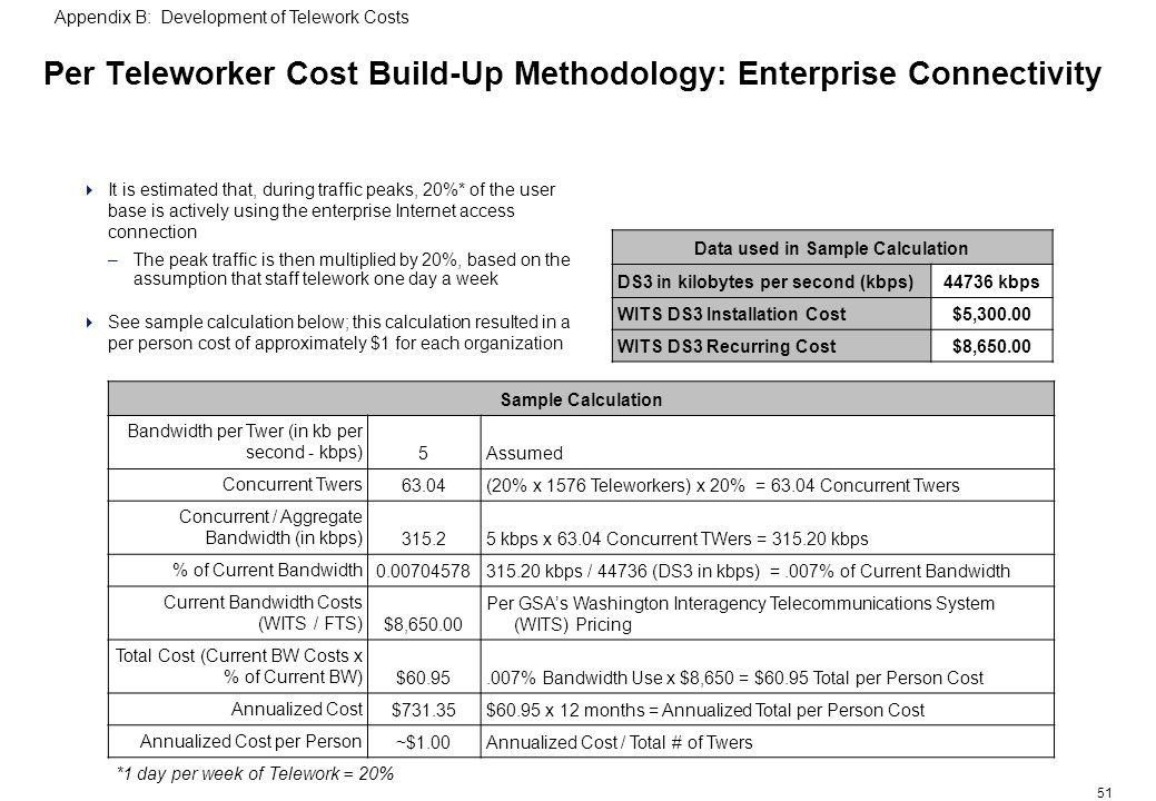 51 Per Teleworker Cost Build-Up Methodology: Enterprise Connectivity *1 day per week of Telework = 20% Appendix B: Development of Telework Costs It is estimated that, during traffic peaks, 20%* of the user base is actively using the enterprise Internet access connection –The peak traffic is then multiplied by 20%, based on the assumption that staff telework one day a week See sample calculation below; this calculation resulted in a per person cost of approximately $1 for each organization Sample Calculation Bandwidth per Twer (in kb per second - kbps) 5Assumed Concurrent Twers 63.04(20% x 1576 Teleworkers) x 20% = 63.04 Concurrent Twers Concurrent / Aggregate Bandwidth (in kbps) 315.25 kbps x 63.04 Concurrent TWers = 315.20 kbps % of Current Bandwidth 0.00704578315.20 kbps / 44736 (DS3 in kbps) =.007% of Current Bandwidth Current Bandwidth Costs (WITS / FTS) $8,650.00 Per GSAs Washington Interagency Telecommunications System (WITS) Pricing Total Cost (Current BW Costs x % of Current BW) $60.95.007% Bandwidth Use x $8,650 = $60.95 Total per Person Cost Annualized Cost $731.35$60.95 x 12 months = Annualized Total per Person Cost Annualized Cost per Person ~$1.00Annualized Cost / Total # of Twers Data used in Sample Calculation DS3 in kilobytes per second (kbps)44736 kbps WITS DS3 Installation Cost$5,300.00 WITS DS3 Recurring Cost$8,650.00