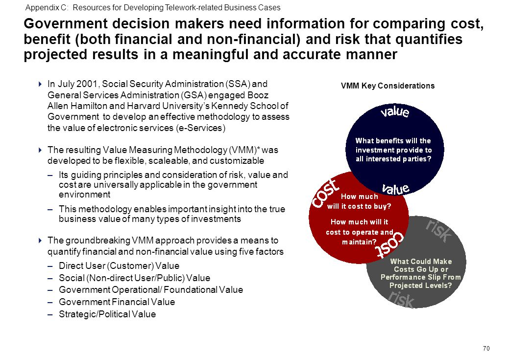 70 Government decision makers need information for comparing cost, benefit (both financial and non-financial) and risk that quantifies projected results in a meaningful and accurate manner In July 2001, Social Security Administration (SSA) and General Services Administration (GSA) engaged Booz Allen Hamilton and Harvard Universitys Kennedy School of Government to develop an effective methodology to assess the value of electronic services (e-Services) The resulting Value Measuring Methodology (VMM)* was developed to be flexible, scaleable, and customizable –Its guiding principles and consideration of risk, value and cost are universally applicable in the government environment –This methodology enables important insight into the true business value of many types of investments The groundbreaking VMM approach provides a means to quantify financial and non-financial value using five factors –Direct User (Customer) Value –Social (Non-direct User/Public) Value –Government Operational/ Foundational Value –Government Financial Value –Strategic/Political Value VMM Key Considerations Appendix C: Resources for Developing Telework-related Business Cases