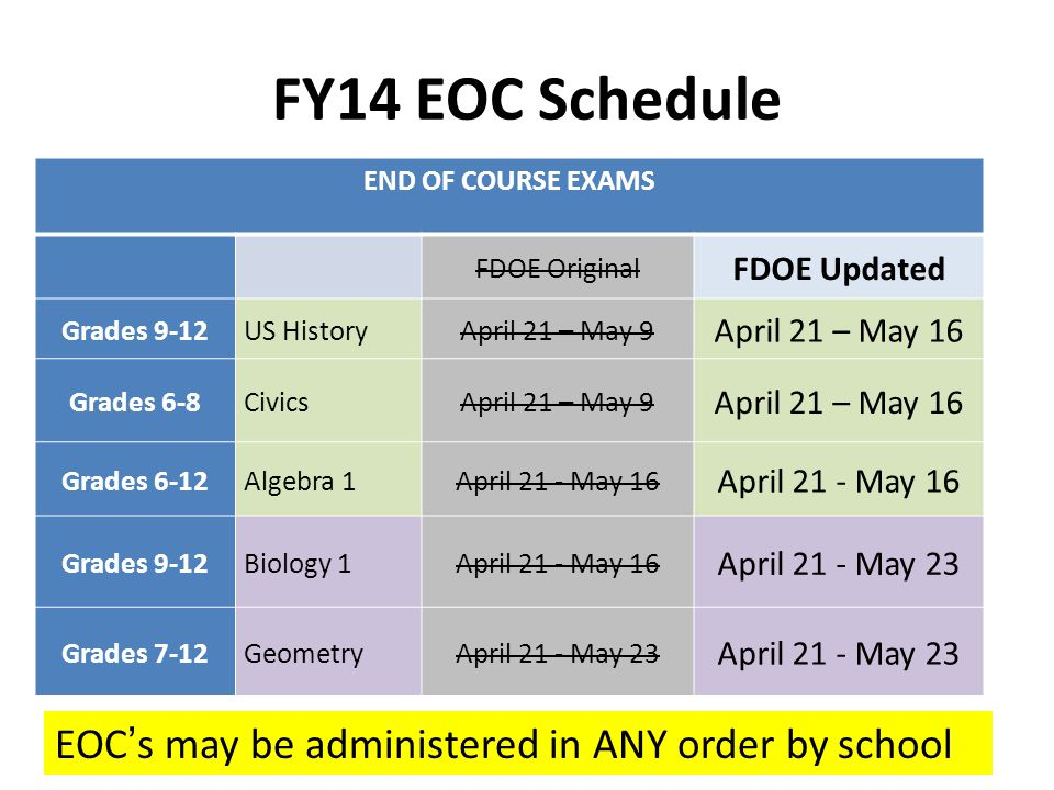 FY14 EOC Schedule END OF COURSE EXAMS FDOE Original FDOE Updated Grades 9-12US HistoryApril 21 – May 9 April 21 – May 16 Grades 6-8CivicsApril 21 – Ma