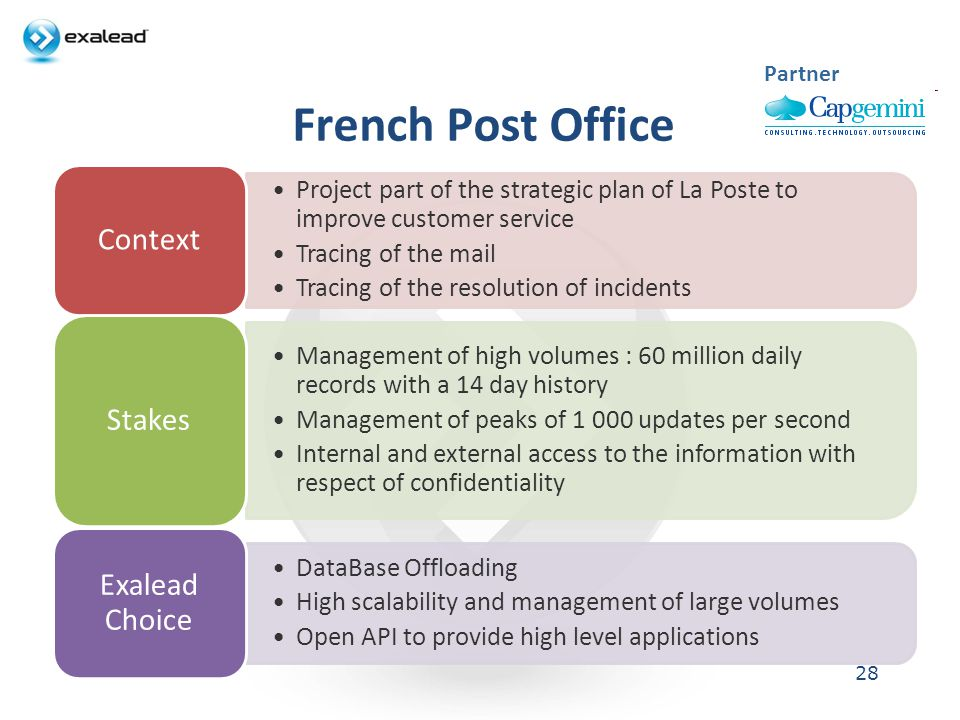 French Post Office 28 Project part of the strategic plan of La Poste to improve customer service Tracing of the mail Tracing of the resolution of incidents Context Management of high volumes : 60 million daily records with a 14 day history Management of peaks of 1 000 updates per second Internal and external access to the information with respect of confidentiality Stakes DataBase Offloading High scalability and management of large volumes Open API to provide high level applications Exalead Choice Partner