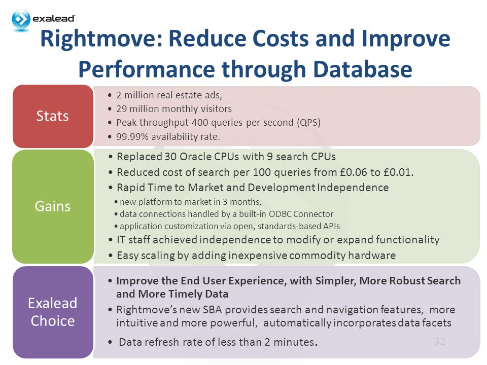 Rightmove: Reduce Costs and Improve Performance through Database 32 2 million real estate ads, 29 million monthly visitors Peak throughput 400 queries per second (QPS) 99.99% availability rate.