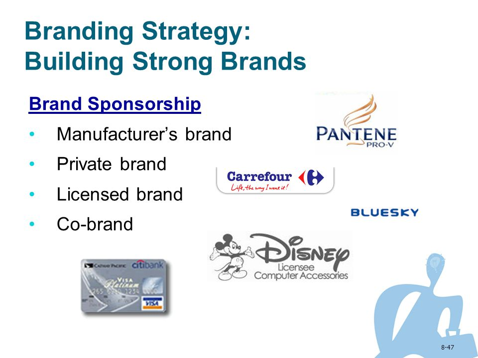 8-47 Brand Sponsorship Manufacturers brand Private brand Licensed brand Co-brand Branding Strategy: Building Strong Brands