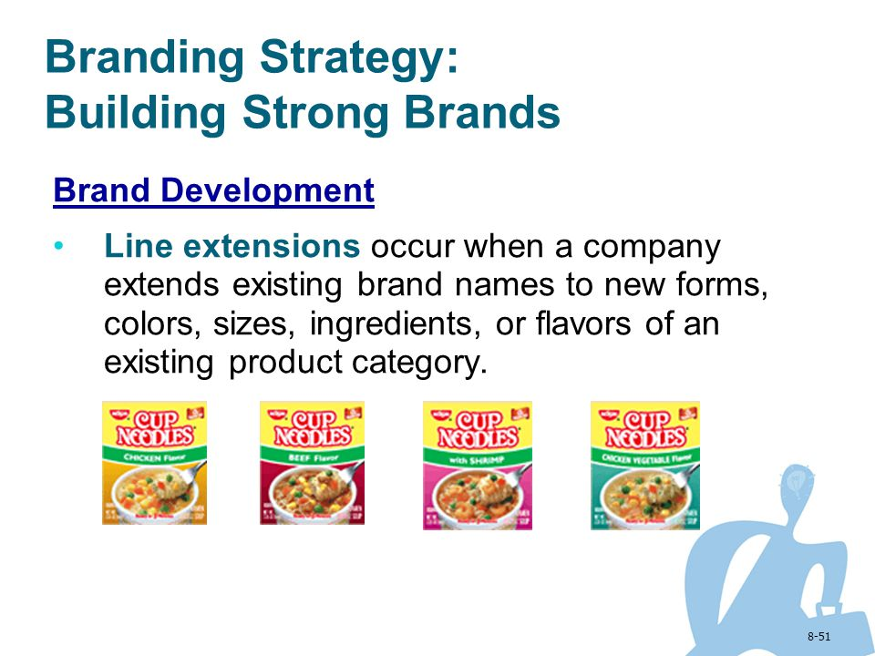 8-51 Brand Development Line extensions occur when a company extends existing brand names to new forms, colors, sizes, ingredients, or flavors of an ex